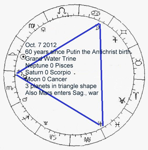Is the Antichrist Russian President Putin? -- More on Putin